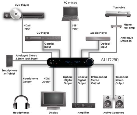 Soundbar aansluiten op lg tv