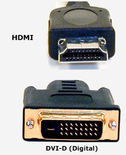 HDMI en DVI