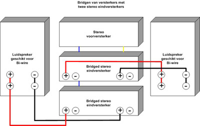 The Bridge S02e09 nl Subs