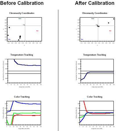 Hoe werkt... ISF calibratie? (c) Xingo